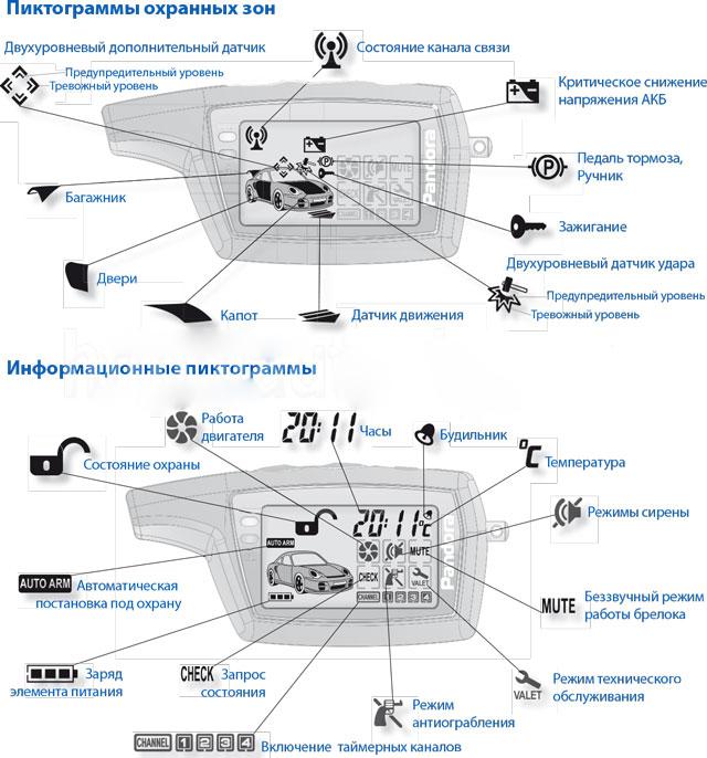 Сигнализация пандора dx 50 инструкция по эксплуатации