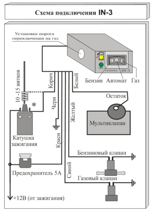 Схема подключения 2 поколения гбо