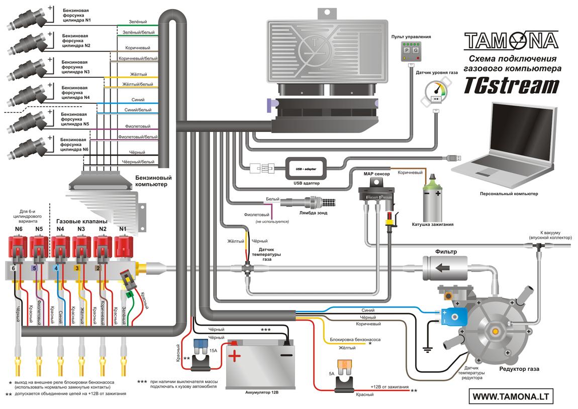 схема газовой установки е-4